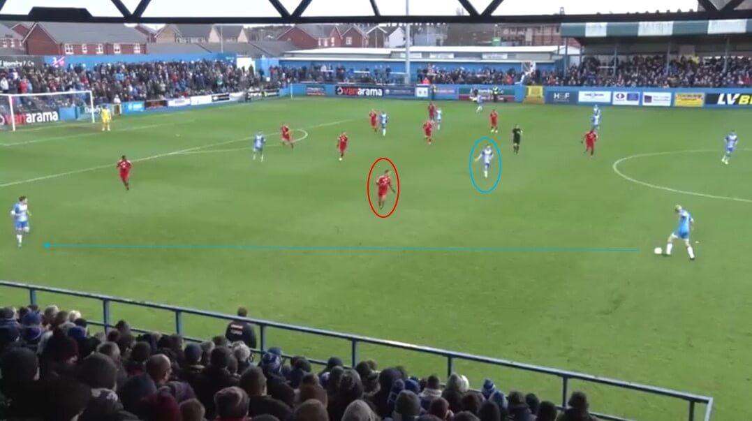 Barrow: Ian Evatt's 'Barrowcelona' - tactical analysis tactics