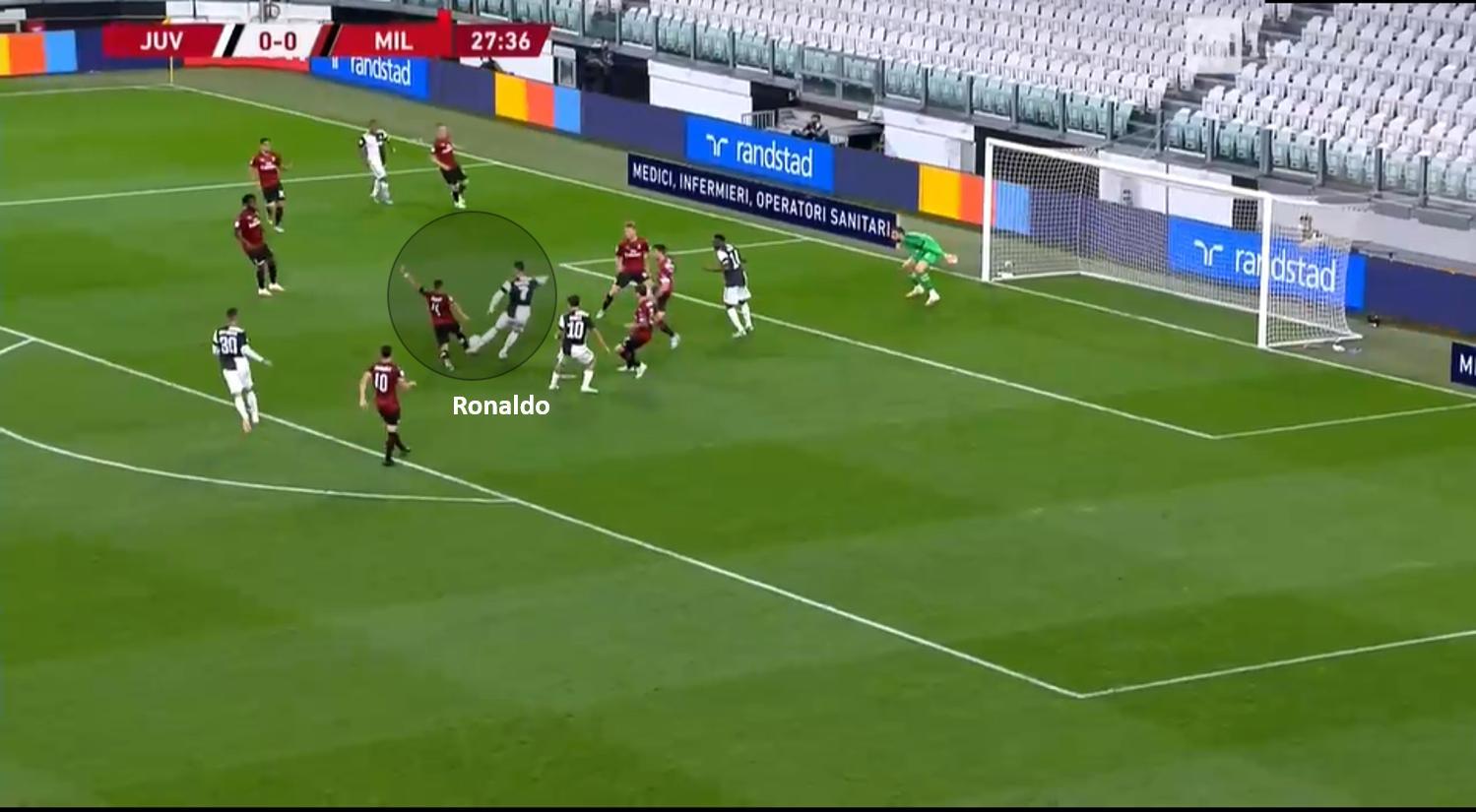 Coppa Italia 2019/20: Juventus vs Milan – tactical analysis tactics