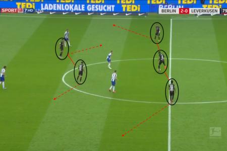Bundesliga 2019/20: Hertha Berlin vs Bayer Leverkusen – tactical analysis tactics