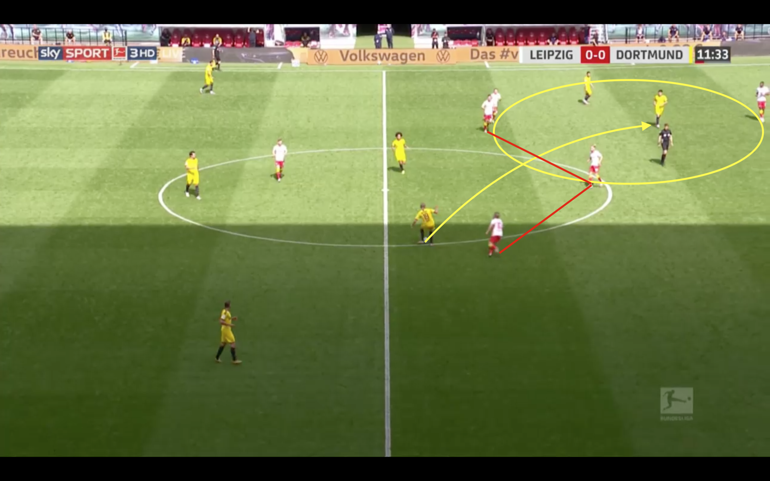 Bundesliga 2019/20: RB Leipzig vs Borussia Dortmund - tactical analysis tactics