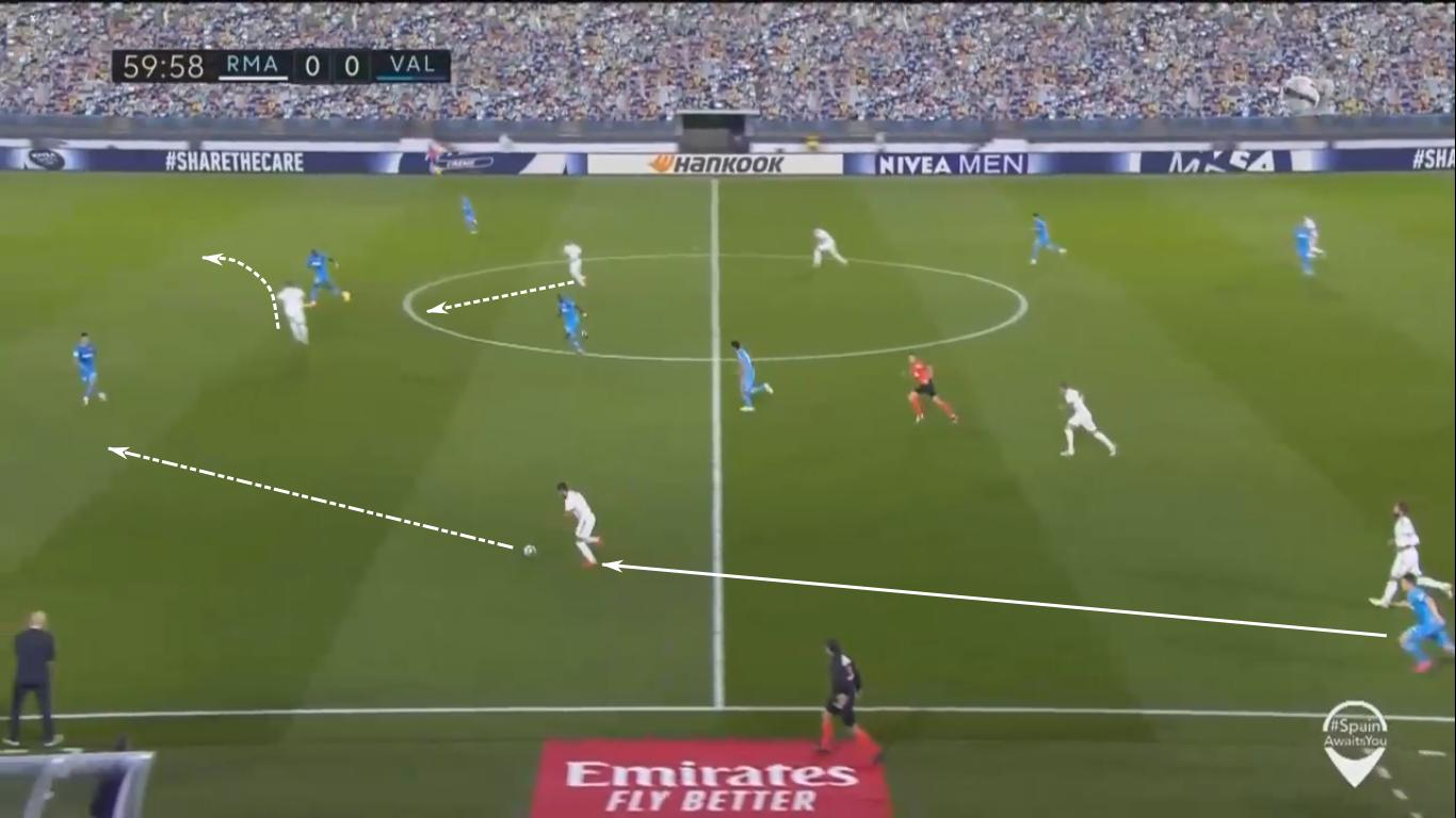 La Liga 2019/20: Real Sociedad vs Real Madrid – tactical preview tactics