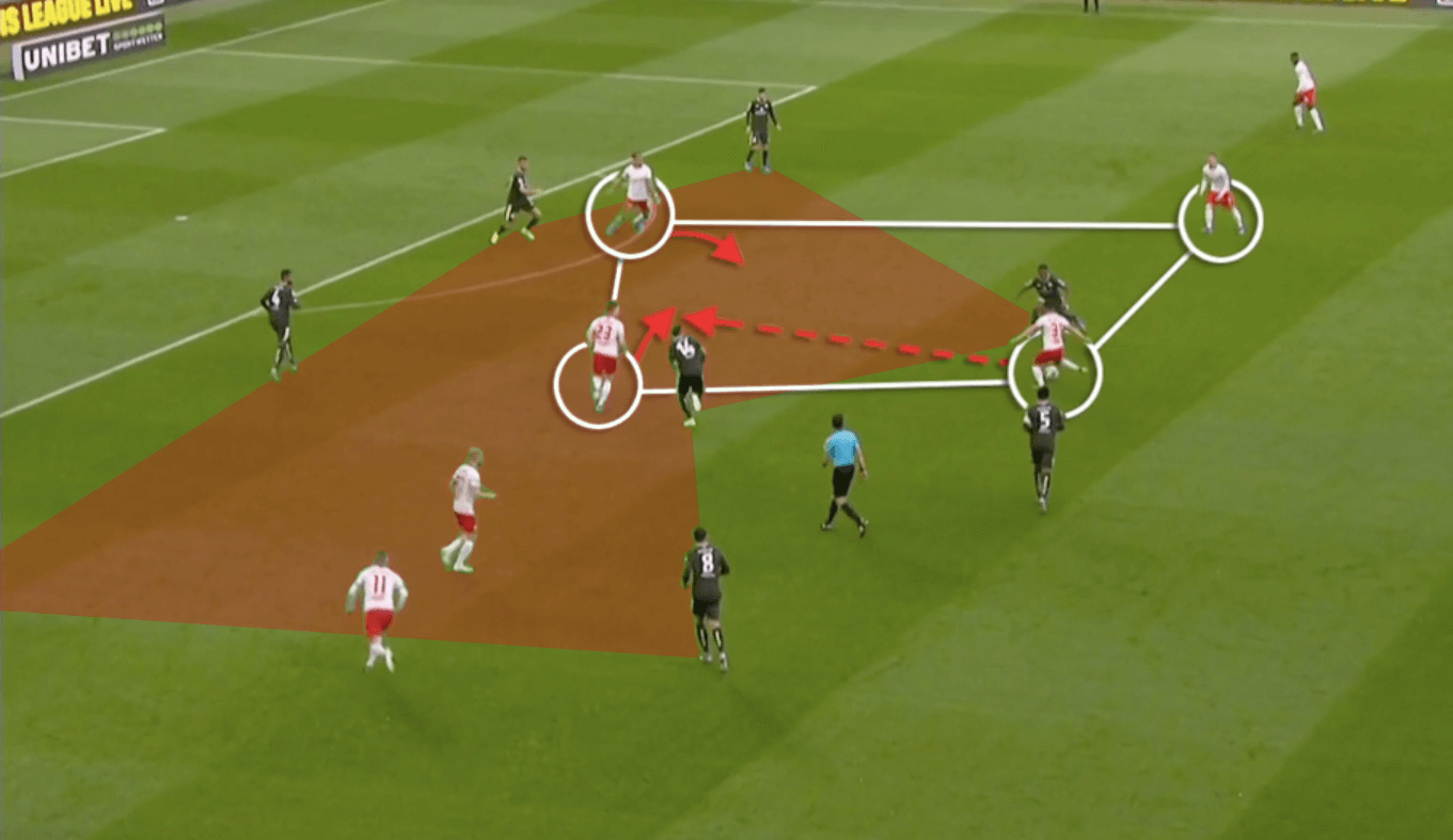 Tactical Theory: Occupying space between opposition midfield and defence - tactical analysis tactics