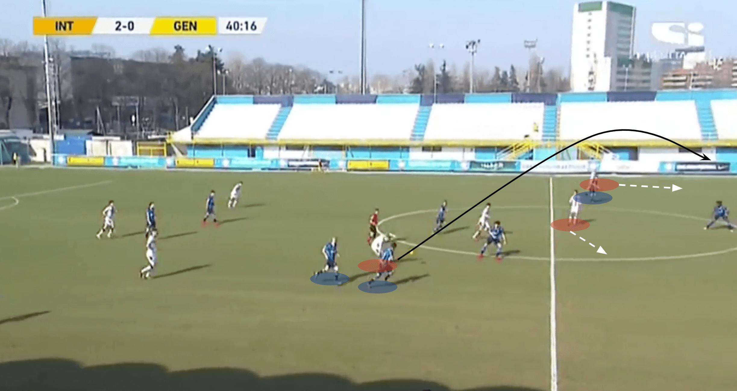 Nicolò Rovella 2019/20 - scout report tactical analysis tactics