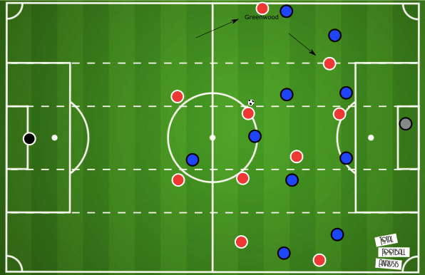 Alex Greenwood: Identifying potential new clubs - scout report - tactical analysis tactics