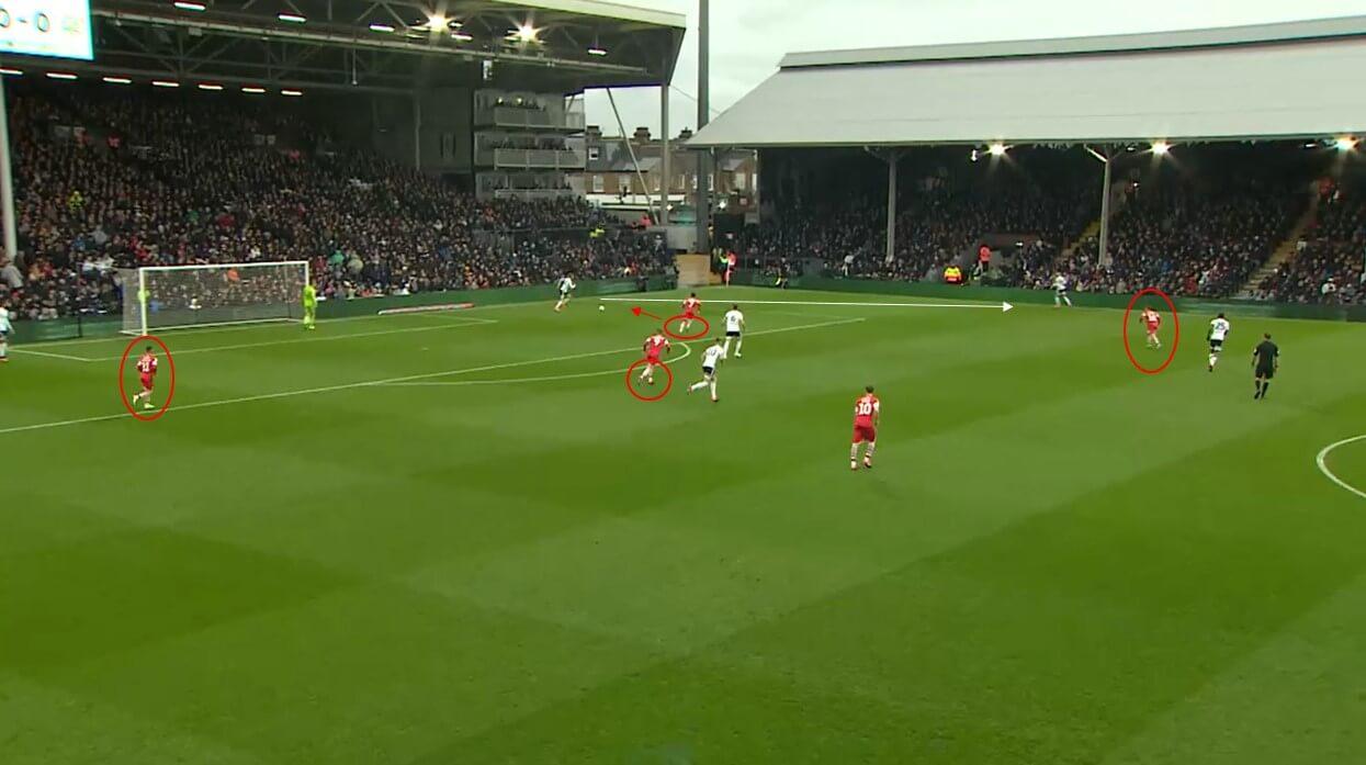 EFL Championship 2019/20 - Fulham vs Barnsley - tactical analysis tactics