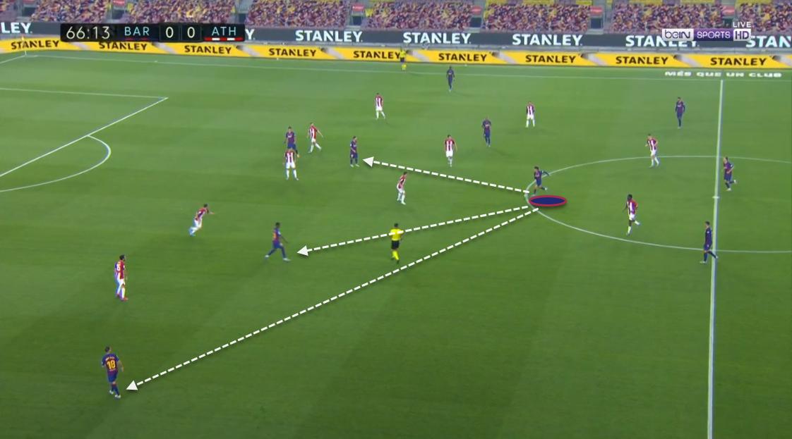 La Liga: FC Barcelona vs. Athletic Bilbao - tactical analysis tactics