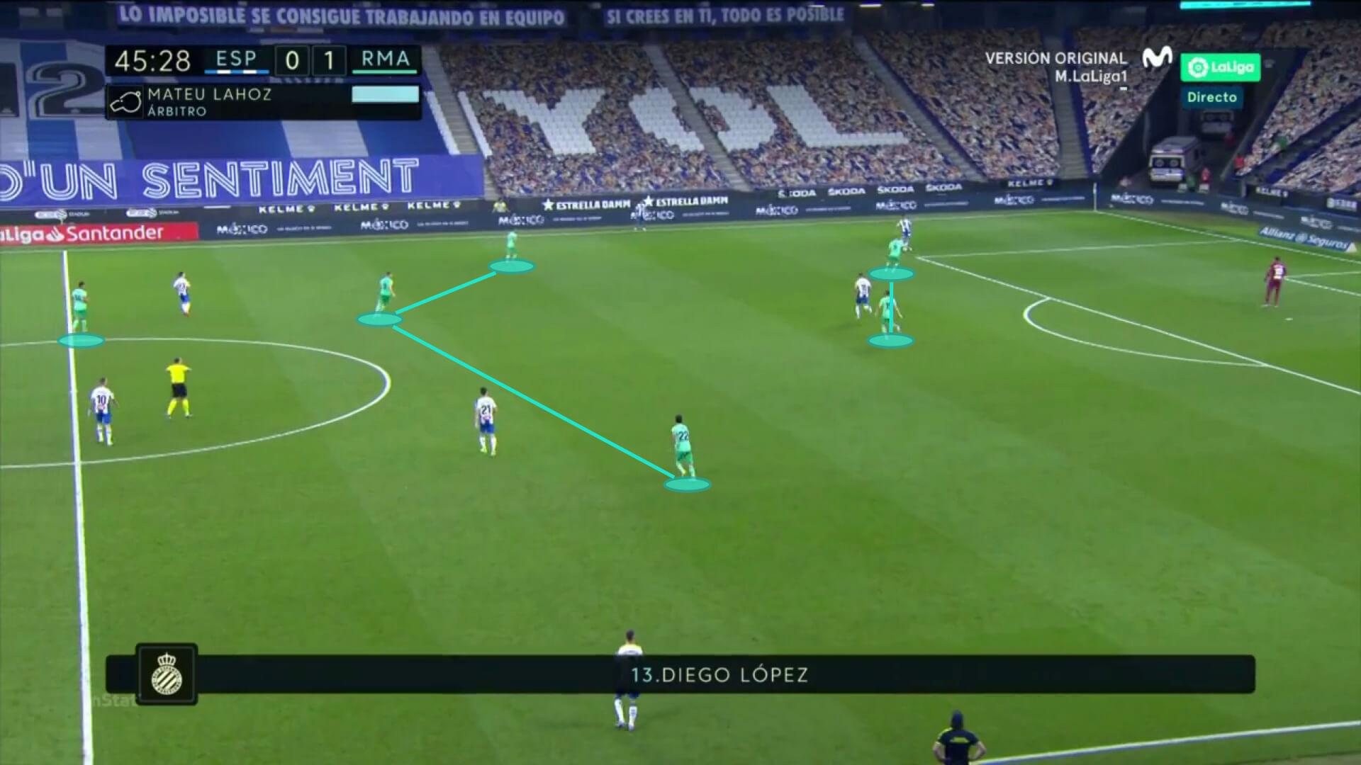 La Liga 2019/20: Espanyol vs Real Madrid - tactical analysis