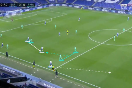 La Liga 2019/20: Espanyol vs Real Madrid - tactical analysis