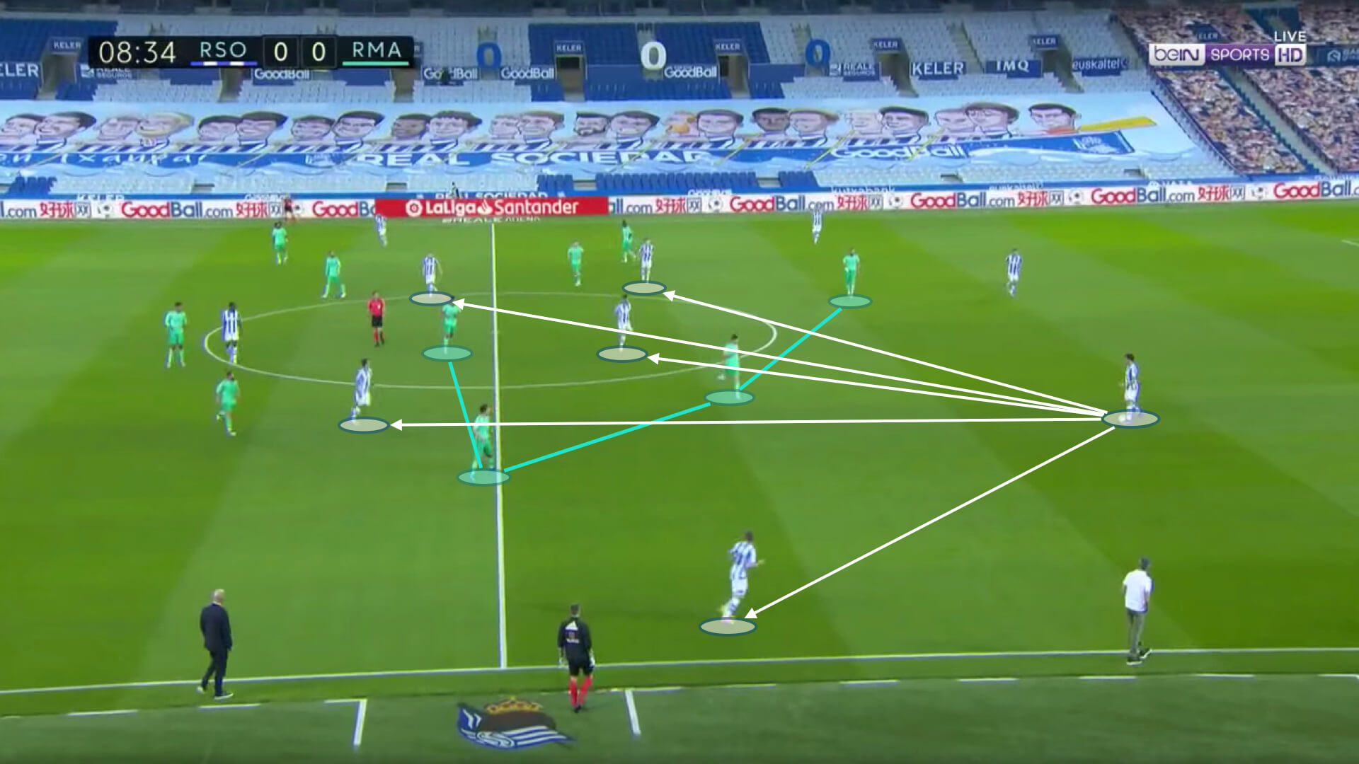 La Liga 2019/20: Real Sociedad vs Real Madrid - tactical analysis tactics