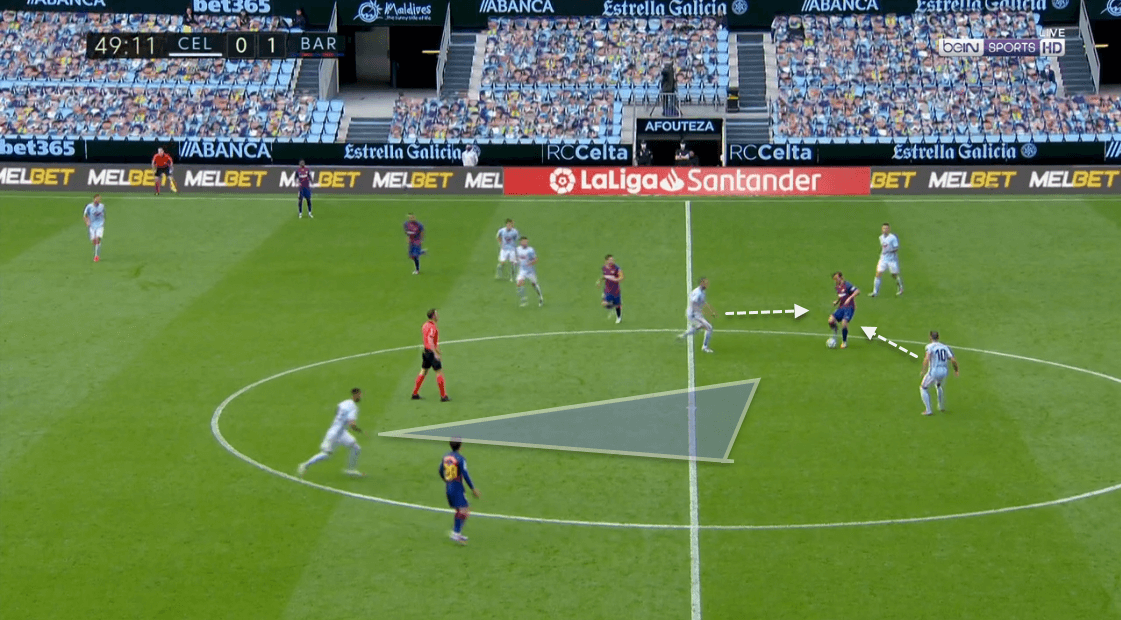 La Liga 2019/20: Celta Vigo vs. Barcelona - tactical analysis tactics
