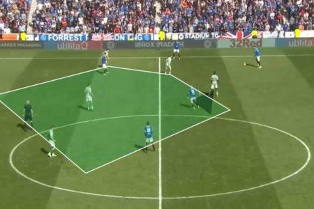 Scottish Premiership 2019/20: Rangers vs Celtic - tactical analysis tactics