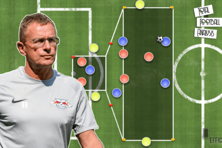 Video: How to practice Transition Play like Ralf Rangnick - training analysis - tactical analysis tactics