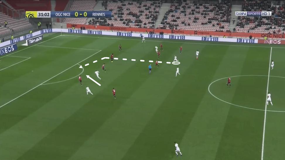 Raphinha 2019/20 - scout report - tactical analysis - tactics