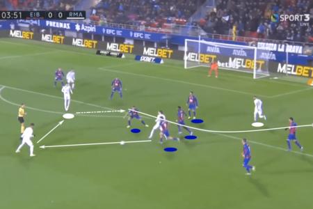 La Liga 2019/20: Real Madrid vs Eibar – tactical preview tactics