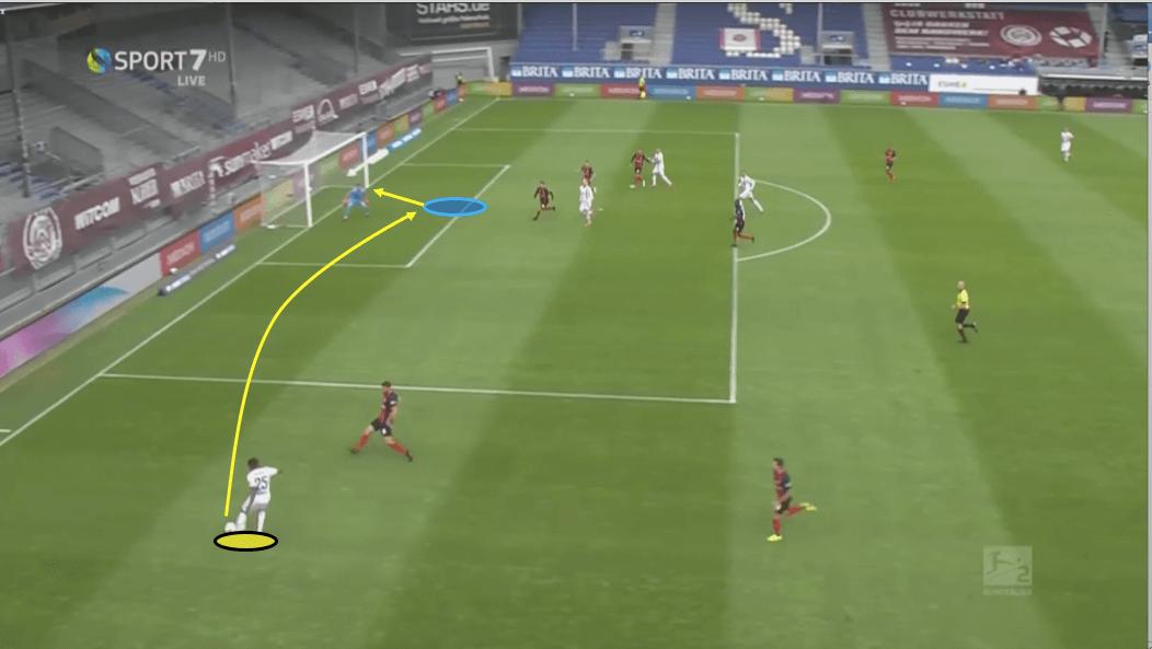 2. Bundesliga 2019/20: Wehen Wiesbaden vs Dynamo Dresden - tactical analysis tactics