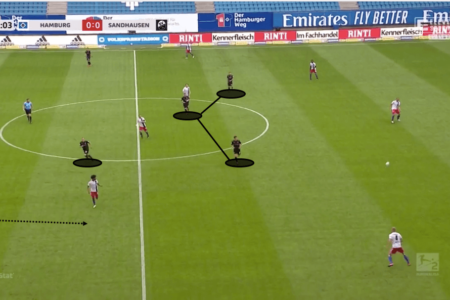 2. Bundesliga 2019/20: Hamburger SV vs Sandhausen - tactical analysis tactics