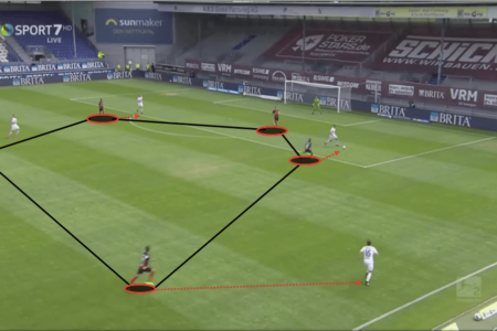 2. Bundesliga 2019/20: Wehen Wiesbaden vs Dynamo Dresden - tactical analysis tactics