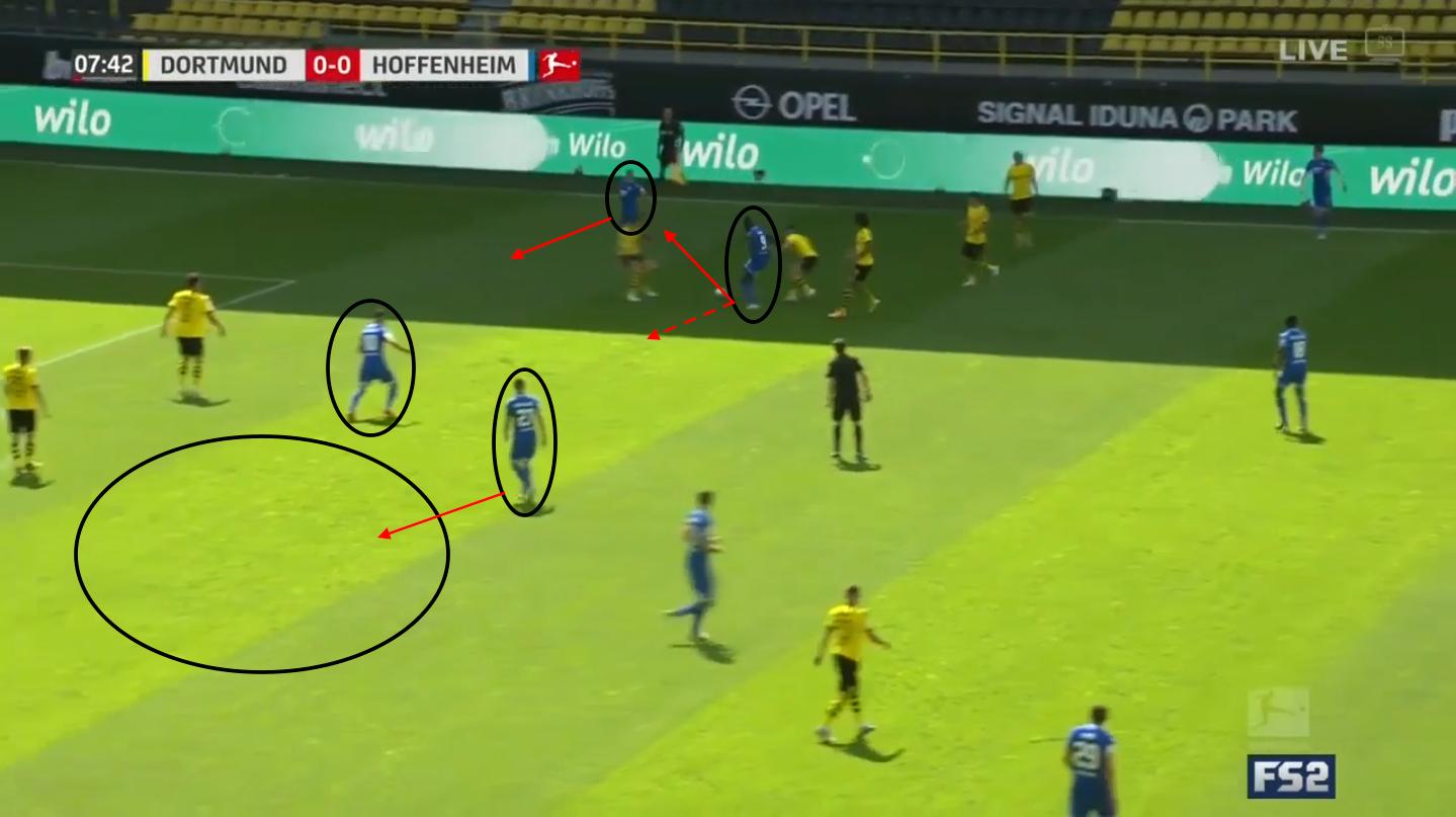 TSG Hoffenheim: A tactical analysis of their 2019/20 season tactical analysis tactics