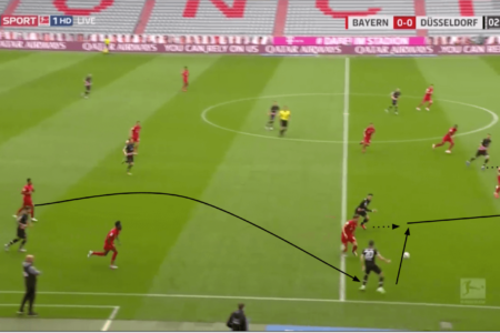 Bundesliga 2019/20: Bayern Munich vs Fortuna Düsseldorf - tactical analysis tactics