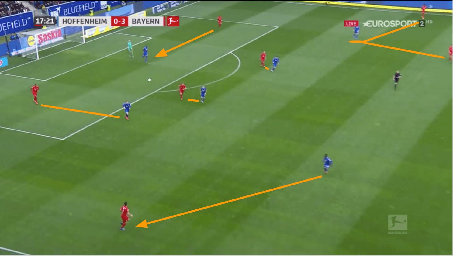 Bundesliga 2019/20: Bayer Leverkusen vs Bayern Munich - tactical analysis tactics