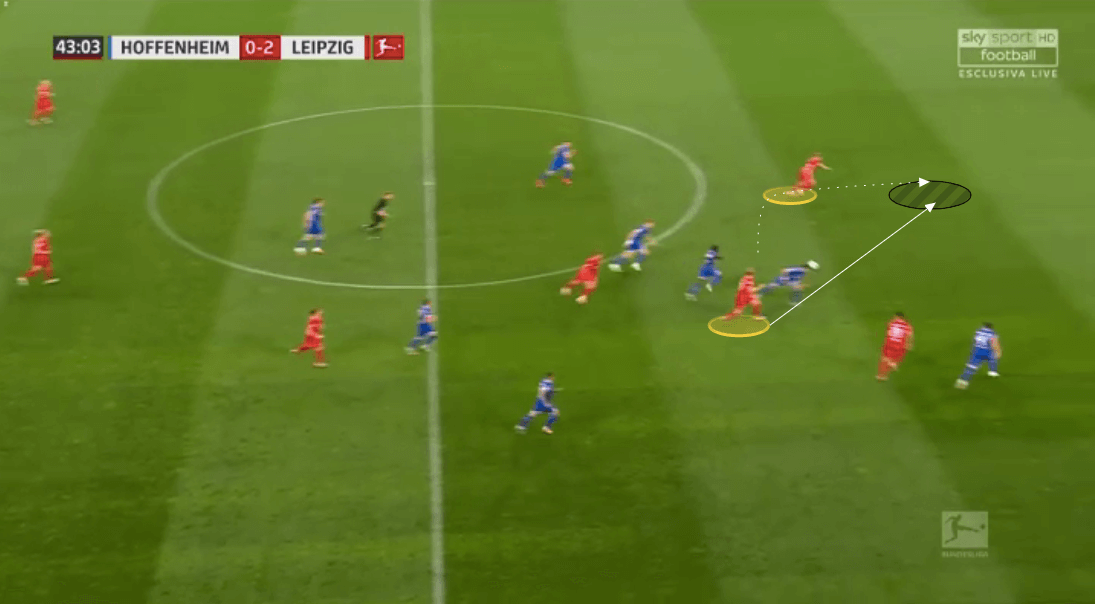 Bundesliga 2019/20: Hoffenheim vs RB Leipzig - tactical analysis tactics
