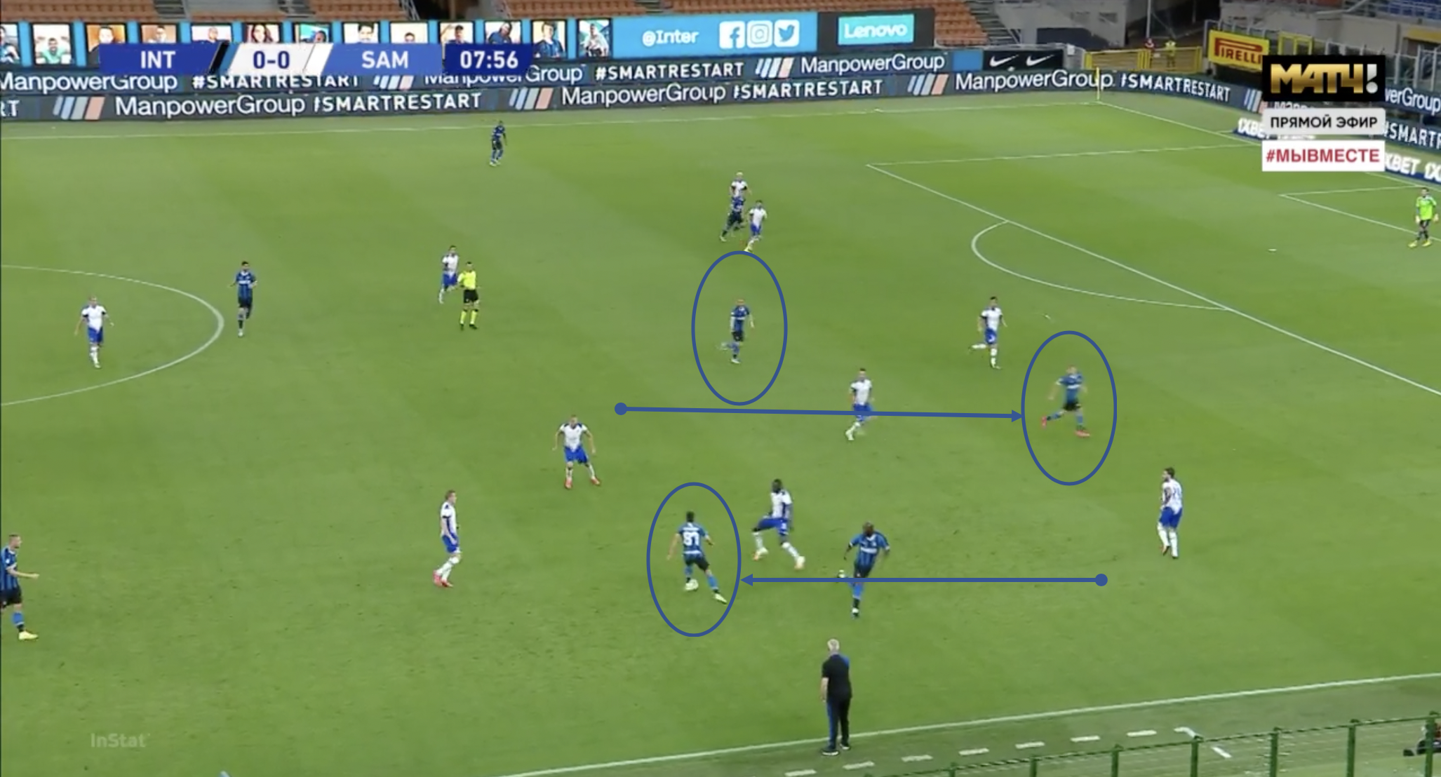 Serie A 2019/20 – Inter Milan vs Sampdoria, tactical analysis tactics