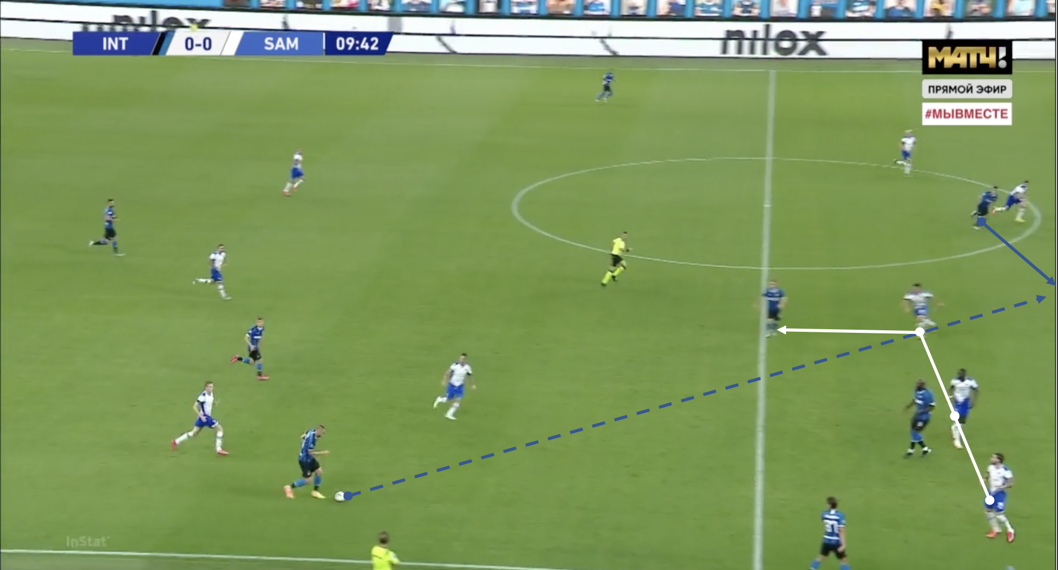 Serie A 2019/20: Inter Milan vs Sampdoria - tactical analysis tactics