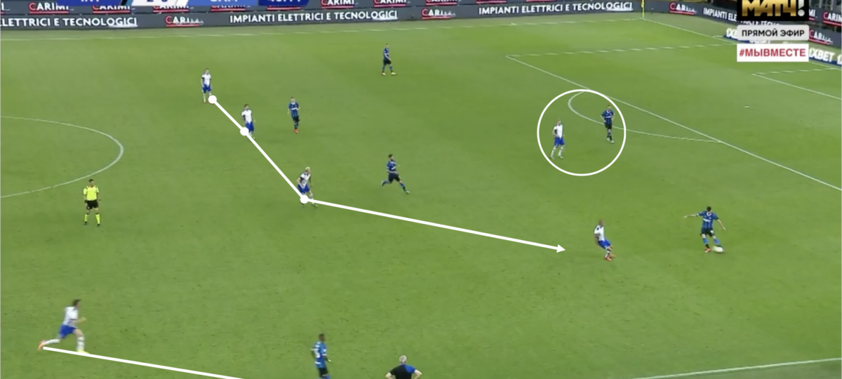 Serie A 2019/20 – Inter Milan vs Sampdoria, a tactical analysis tactics