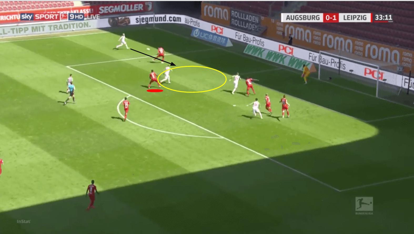 Bundesliga 2019/20: Augsburg vs RB Leipzig - tactical analysis tactics