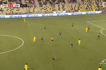 Sint-Truiden 2019/20: Plenty of the ball, plenty of problems - scout report - tactical analysis tactics