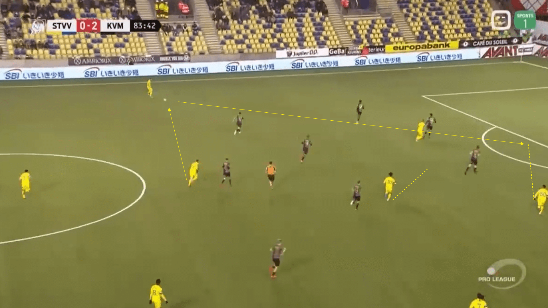 Sint-Truiden 2019/20 - scout report - tactical analysis tactics