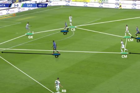 Serie A 2019/20: Atalanta vs Sassuolo - tactical analysis tactics analysis