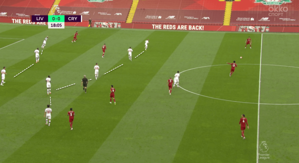 Premier League 2019/20: Liverpool vs Crystal Palace - tactical analysis tactics