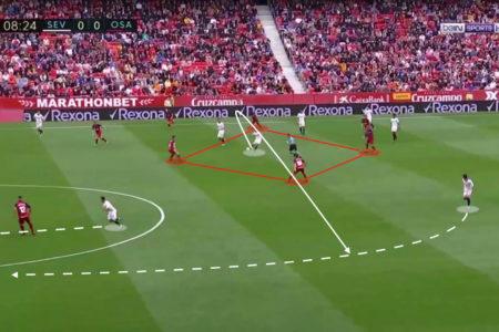 Sevilla 2019/20: team analysis - scout report tactical analysis tactics
