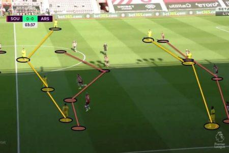 EPL 2019/20: Southampton vs Arsenal - tactical analysis tactics