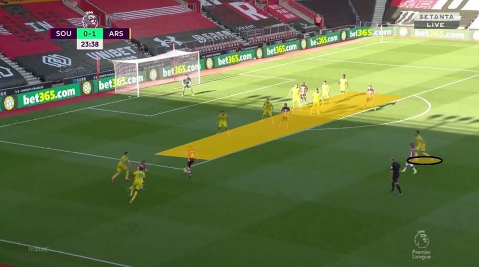 EPL 2019/20: Southampton vs Arsenal - tactical analysis tactics