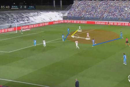 La Liga 2019/20: Real Madrid vs Valencia - tactical analysis tactics