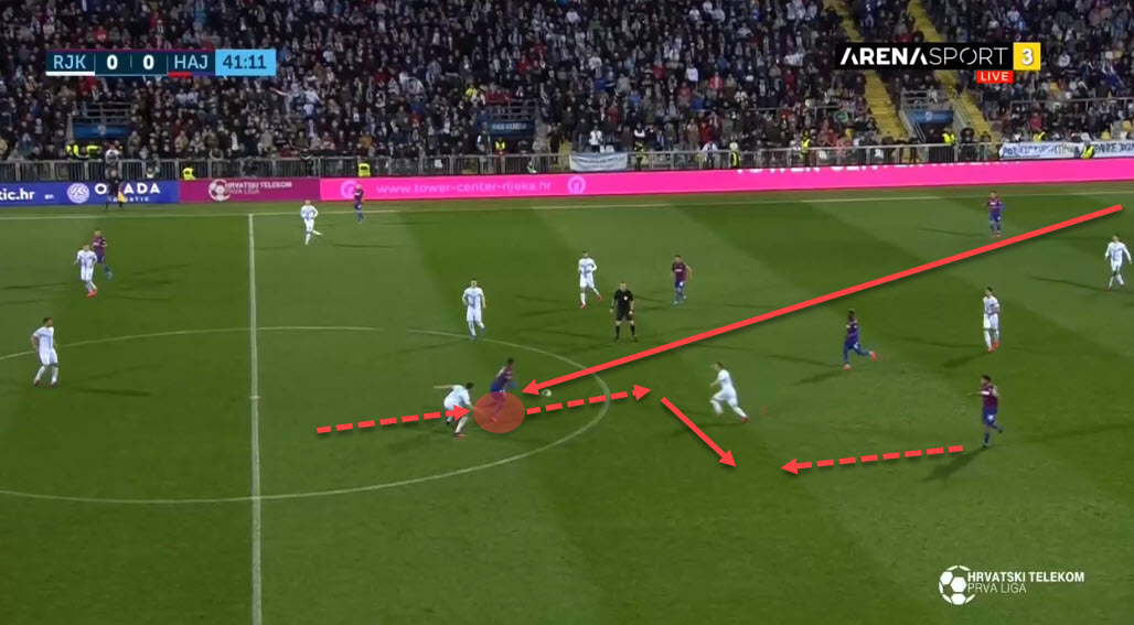 Igor Tudor at Hajduk Split 2019/20 - tactical analysis tactics