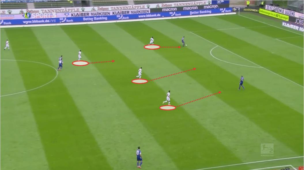 2. Bundesliga 2019/20: Karlsruhe vs Stuttgart - tactical analysis tactics
