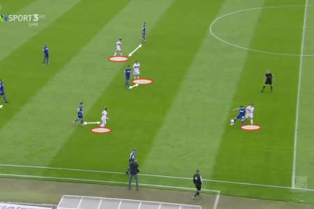 2. Bundesliga 2019/20: Karlsruhe vs Stuttgart - tactical analysis tactics