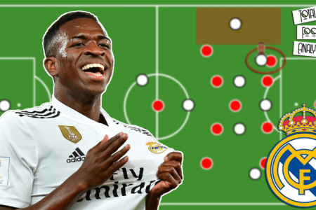 Video: Vinicius Junior's importance for Real Madrid - scout report tactics analysis