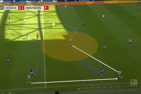 Bundesliga 2019/20: Schalke vs Wolfsburg - tactical analysis tactics