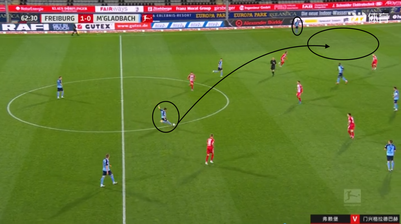 Bundesliga 2019/20: Freiburg vs Borussia Monchengladbach – tactical analysis tactics