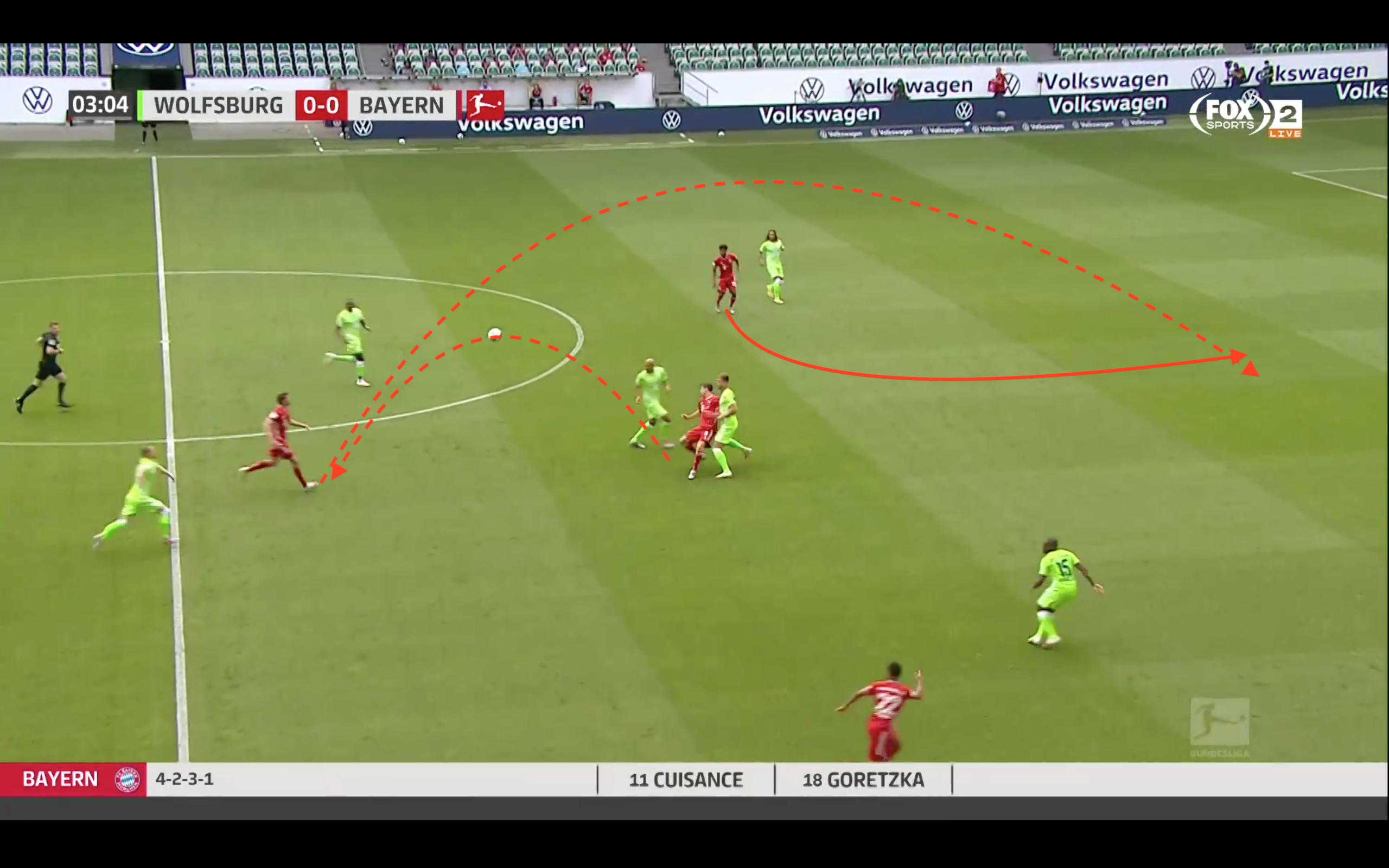 Bundesliga 2019/20: Wolfsburg vs Bayern Munich- tactical analysis tactics