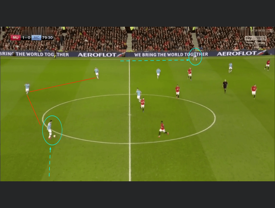 The role of the fullbacks under Guardiola tactical analysis tactics