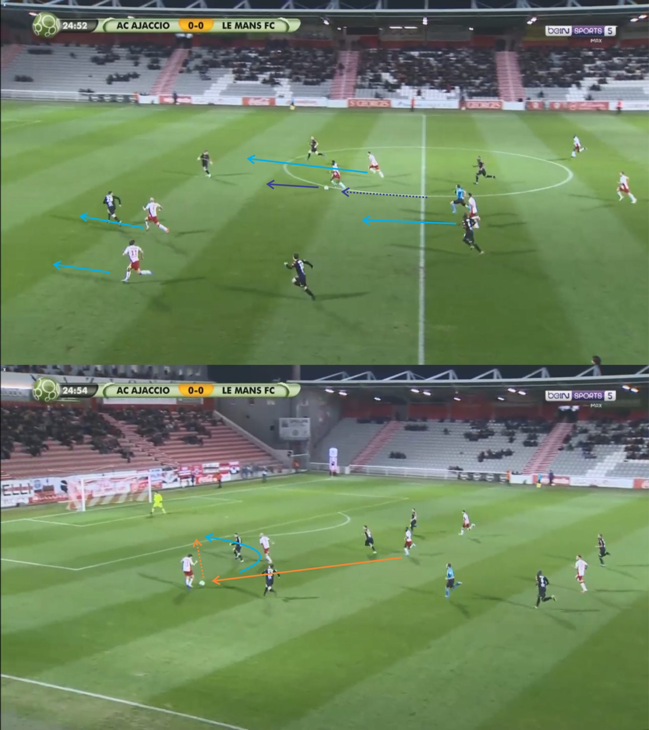 Olivier Pantaloni at Ajaccio 2019/20 - tactical analysis - tactics