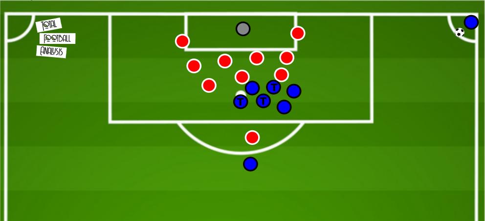 Ligue 2 2019/20: Chambly - set-piece analysis - tactical analysis tactics