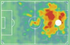 Ciro immobile, Italy's all-around striker tactics
