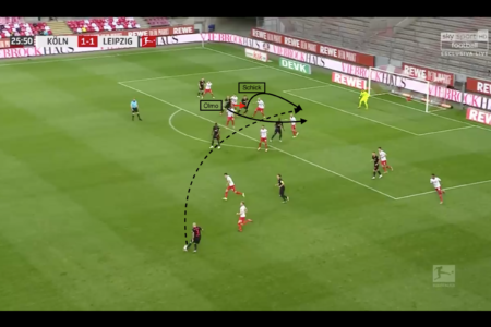 Bundesliga 2019/20: Köln vs RB Leipzig - tactical analysis tactics