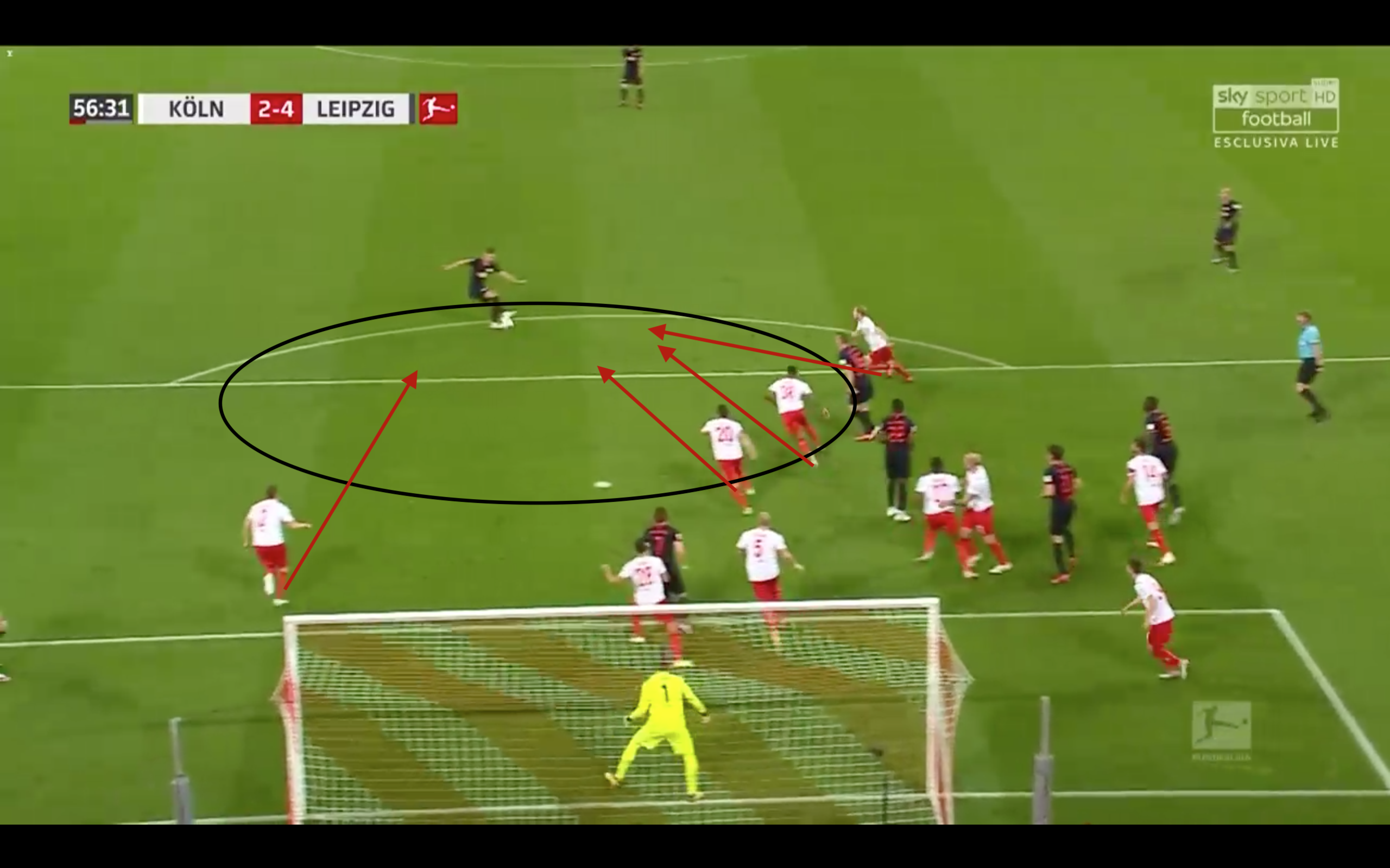 Bundesliga 2019/20: Köln vs RB Leipzig - tactical analysis tactics